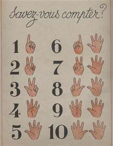 Instructions Fabrique #3
